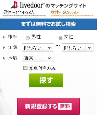 2013 03 29 200140 ワイワイシー(YYC)ライブドアー 評価
